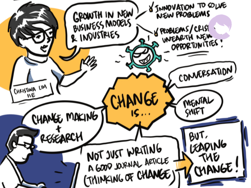 An afternoon's conversations on changemaking